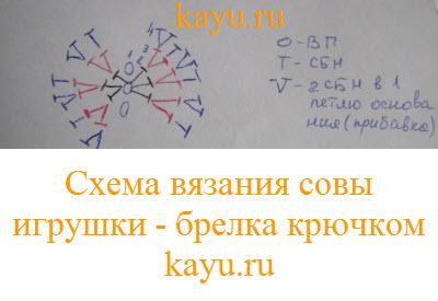 Сова связанная  крючком схема  и описание игрушки брелка